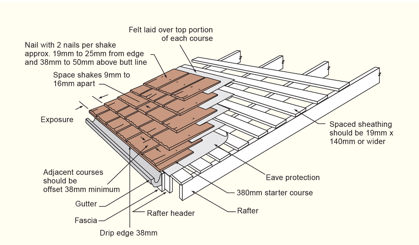 Roofing How To Install Architectural Shingles For Your